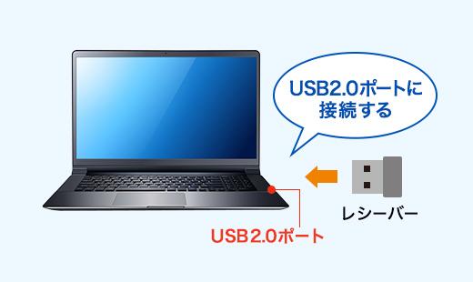 USB 2.0ポートに接続する